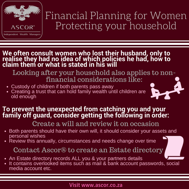 Ascor® Independent Financial Managers Financial Planning for Women - protecting your household