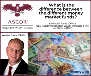 Wouter Fourie What is the difference between the different money market funds May2021
